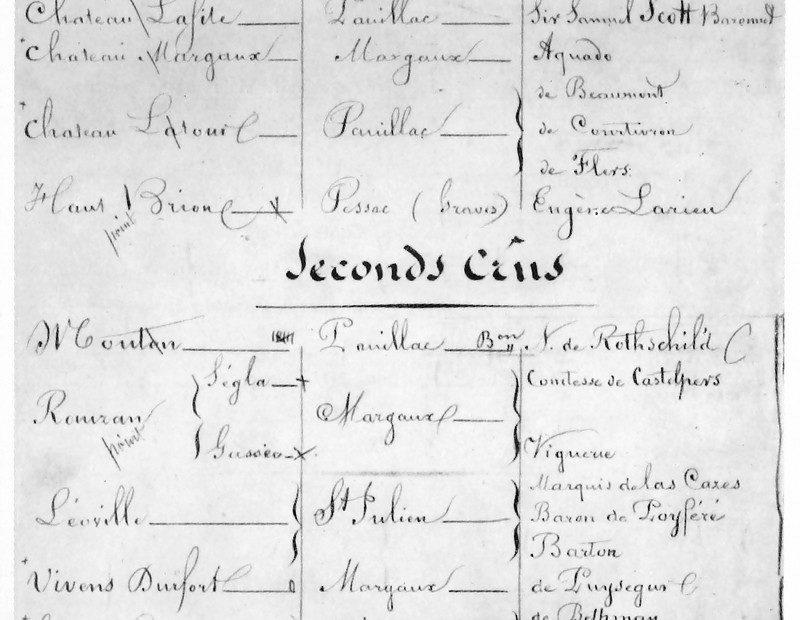 Klassifikation von 1855